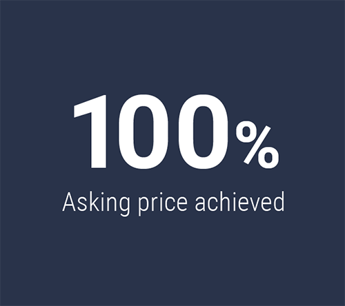 100% Asking Price Achieved