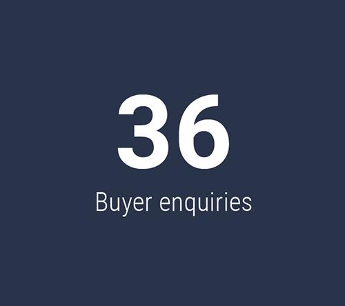 36 Buyer Enquiries
