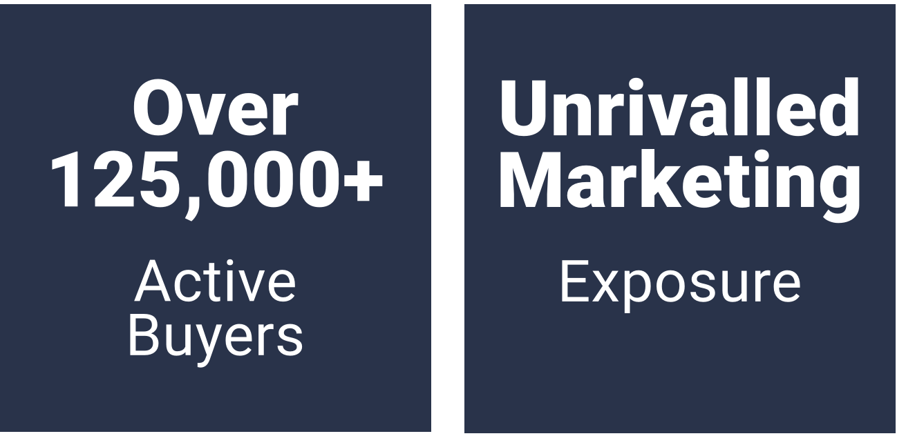 Over 125,000 Active Buyers & Unrivalled Marketing Exposure